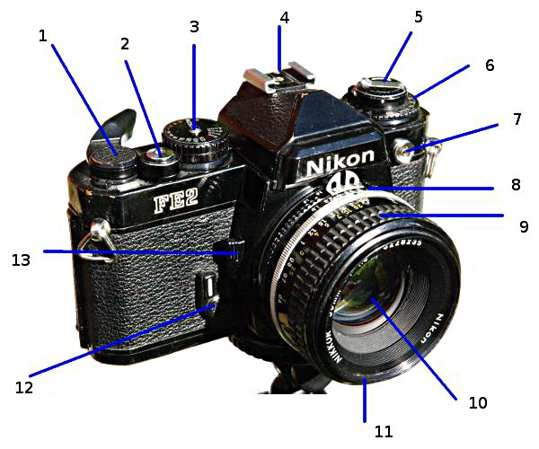 Photography Tutorials Slr Camera Diagram